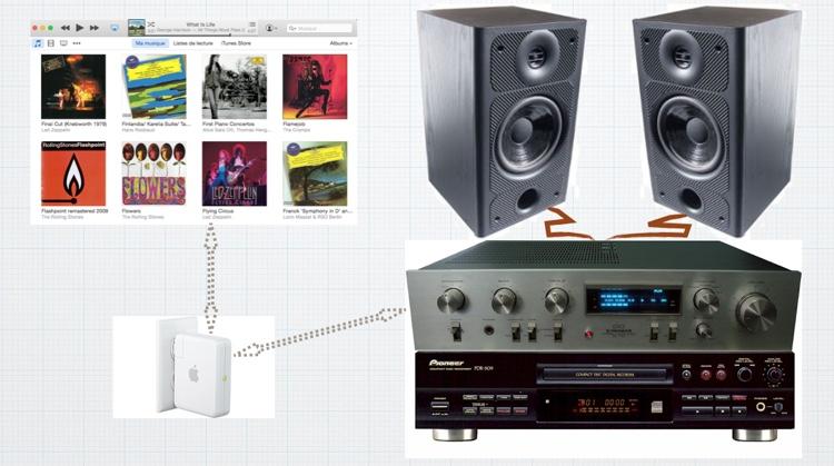 Music_Bureau